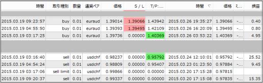 result15033003