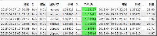 result15050403