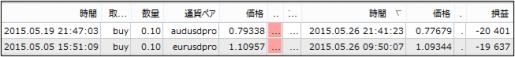 result15053006