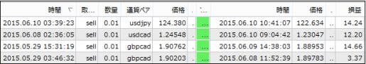chart15061504