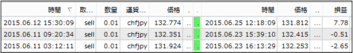 result15070102