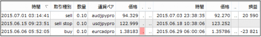 result15070406