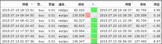 result15080407