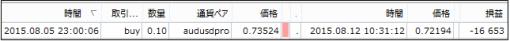 result15082204