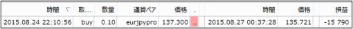 result15082902