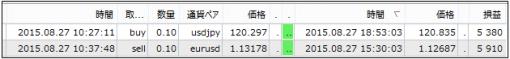 result15090304