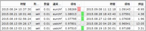 result15091003