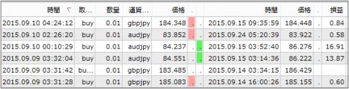 result15092803