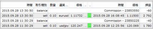 result15092903