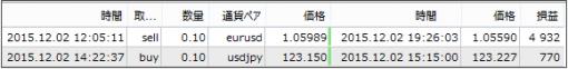 result15120303