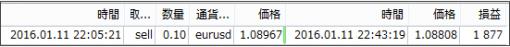 result16011204