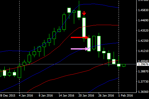 usdcad1d16020201