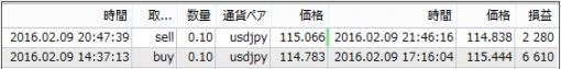 result16021002