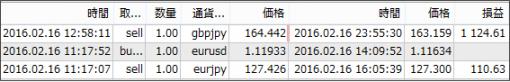 result16021703
