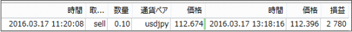 result16031705