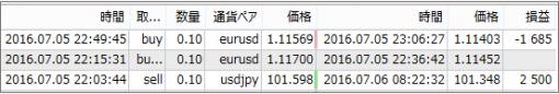 result16070603