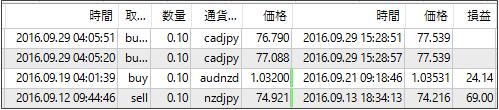 result16100403