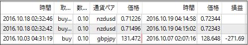 result16102102