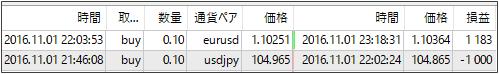 result16110205