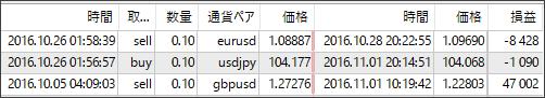 result16110904