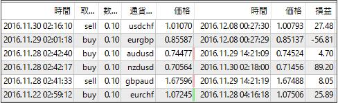 result16120807