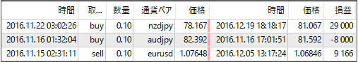 result16122204