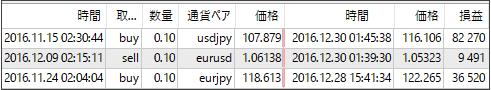 result17011304