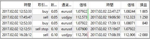 result17020304