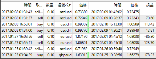 result17022105