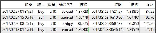 result17031106
