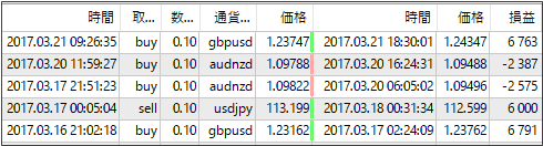 result17032204