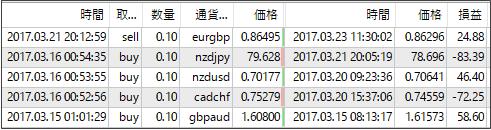 result17033006