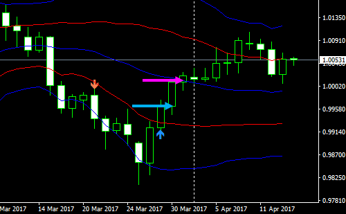 usdchf1d17041402