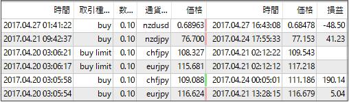 result17050505