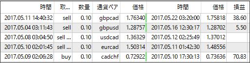 result17052304