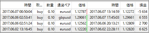 result17060903