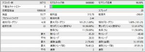result17062804