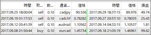 result17093005
