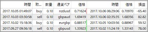 result17101405