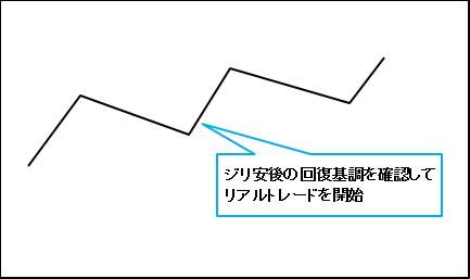 graph17110703