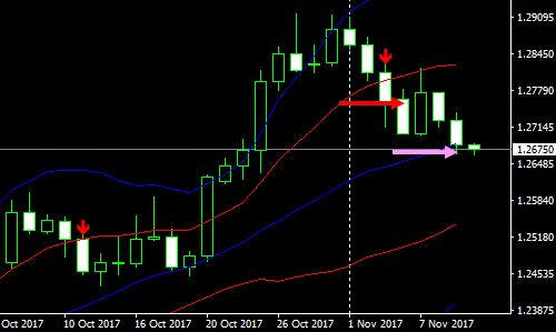 usdcad1d17111003