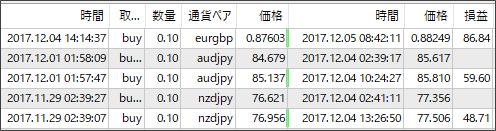 result17120704