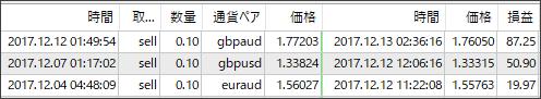 result18010404