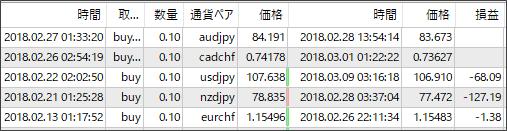 result18031004