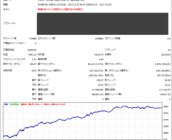 backtest18040602
