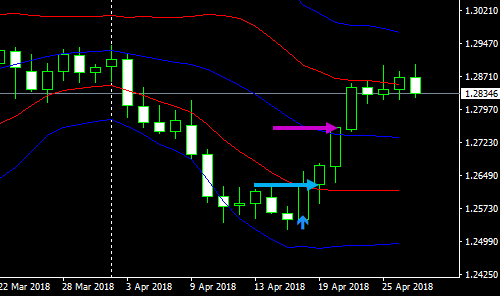 usdcad1d18043003