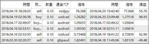 result18043005