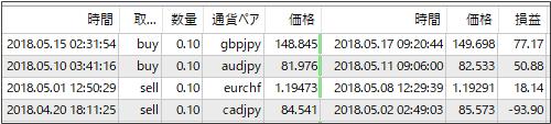 result18051805