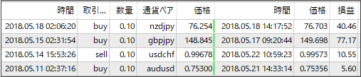 result18052704