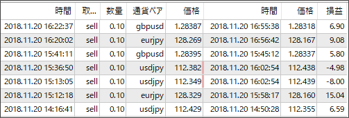 result18112104